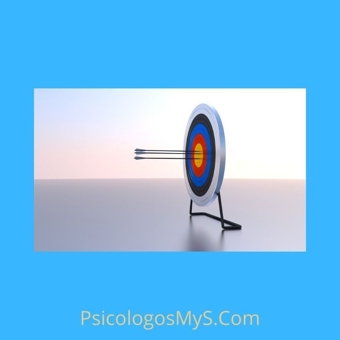 Lograr objetivos en acciones